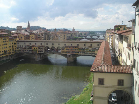 Weather in Florence Italy (Firenza Italia)